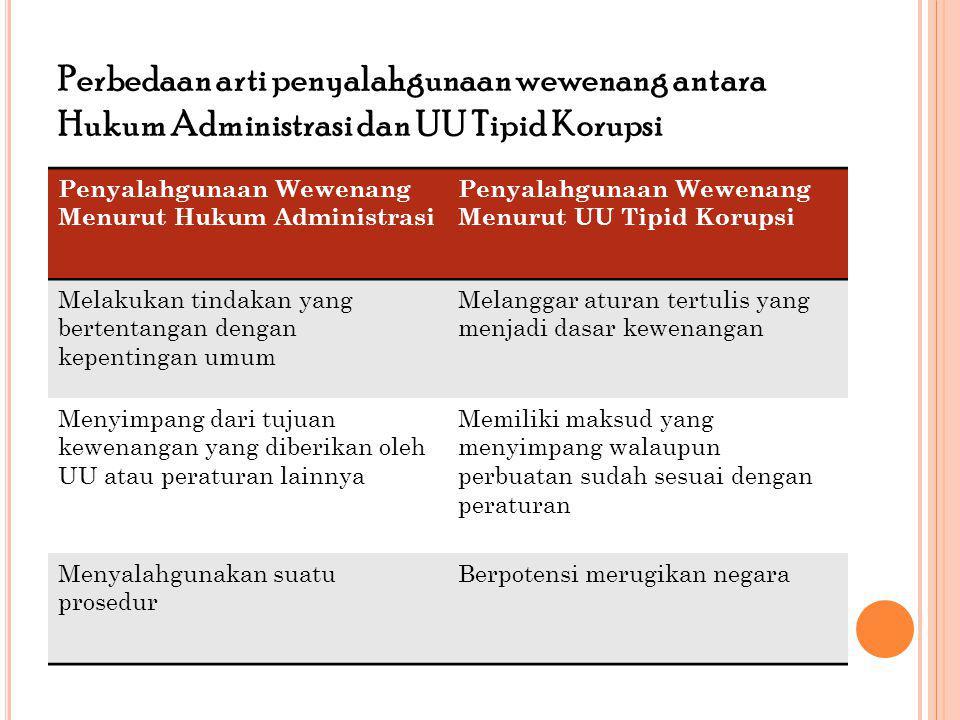 Perbedaan arti penyalahgunaan wewenang antara Hukum Administrasi dan UU Tipid Korupsi Penyalahgunaan Wewenang Menurut Hukum Administrasi Penyalahgunaa