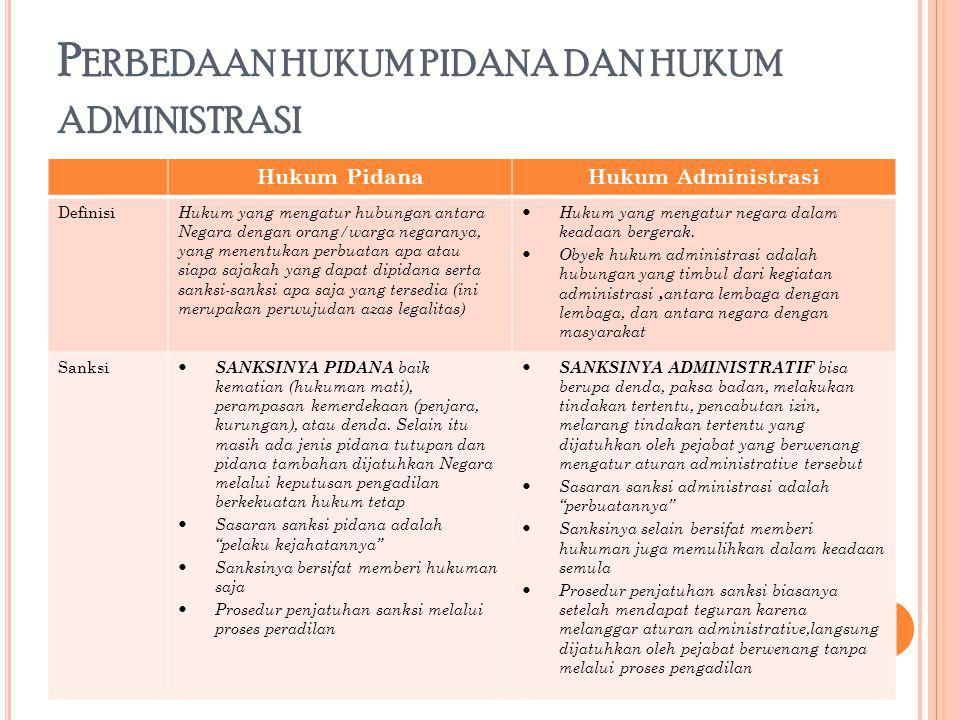 P ERBEDAAN HUKUM PIDANA DAN HUKUM ADMINISTRASI Hukum PidanaHukum Administrasi Definisi Hukum yang mengatur hubungan antara Negara dengan orang/warga n