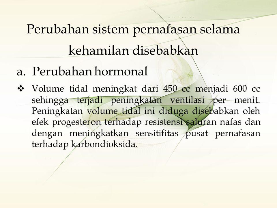 Penalaksanaan asma pada kehamilan Penyesuaian terapi untuk mengatasi gejala.