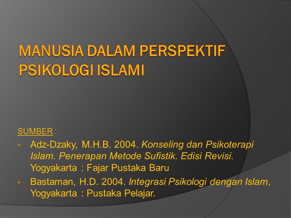 PENGERTIAN MANUSIA DALAM AL QUR'AN (Adz-Dzaky, 2004) 1.