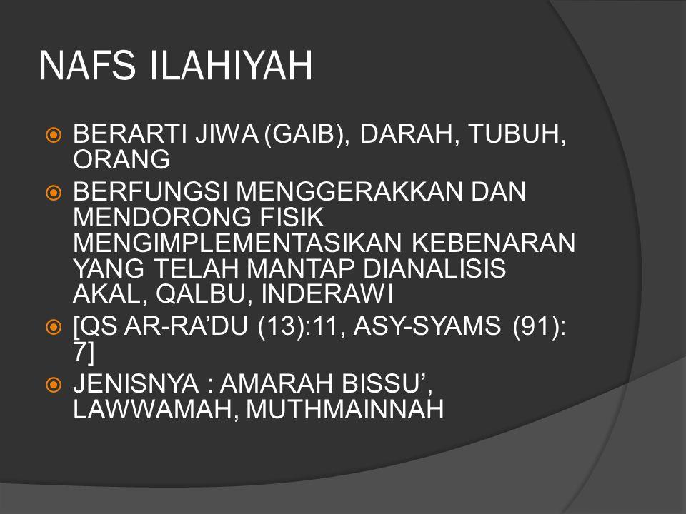 NAFS ILAHIYAH  BERARTI JIWA (GAIB), DARAH, TUBUH, ORANG  BERFUNGSI MENGGERAKKAN DAN MENDORONG FISIK MENGIMPLEMENTASIKAN KEBENARAN YANG TELAH MANTAP