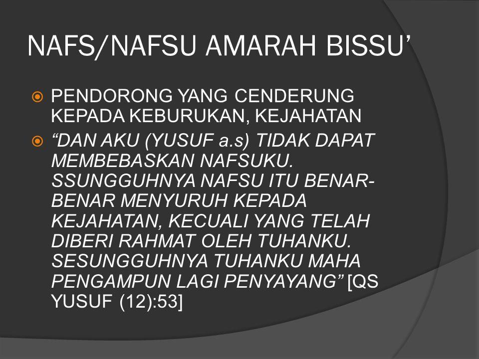 """NAFS/NAFSU AMARAH BISSU'  PENDORONG YANG CENDERUNG KEPADA KEBURUKAN, KEJAHATAN  """"DAN AKU (YUSUF a.s) TIDAK DAPAT MEMBEBASKAN NAFSUKU. SSUNGGUHNYA NA"""