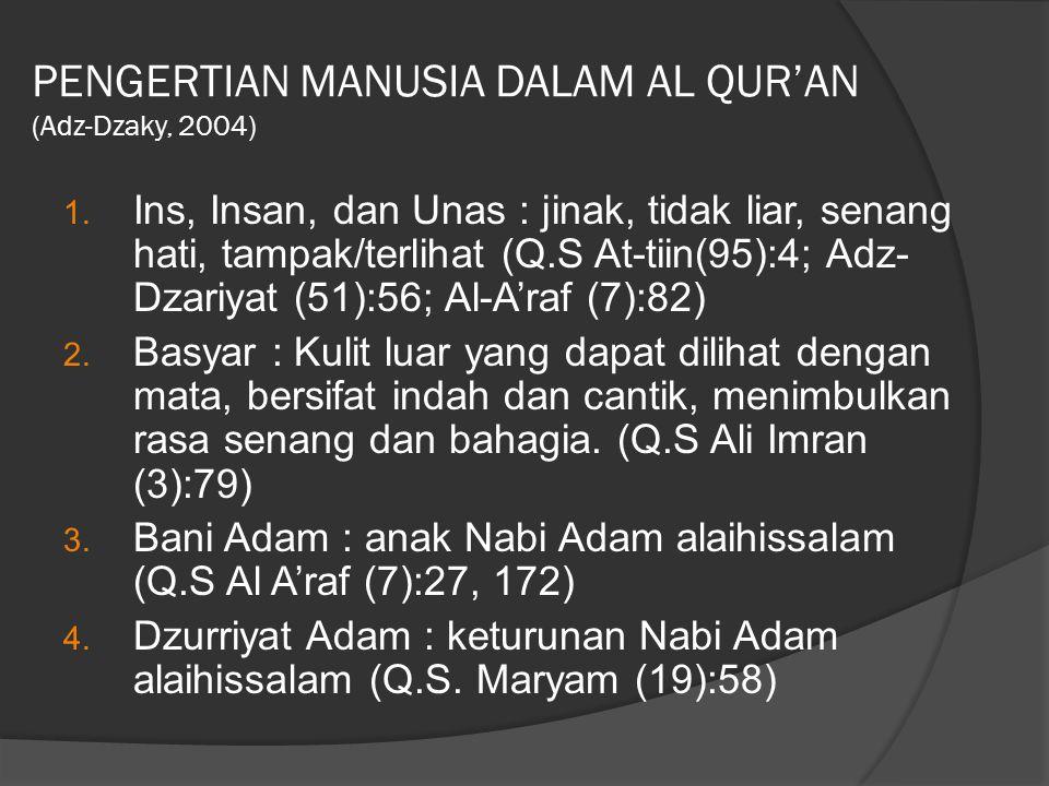PENGERTIAN MANUSIA DALAM AL QUR'AN (Adz-Dzaky, 2004) 1. Ins, Insan, dan Unas : jinak, tidak liar, senang hati, tampak/terlihat (Q.S At-tiin(95):4; Adz