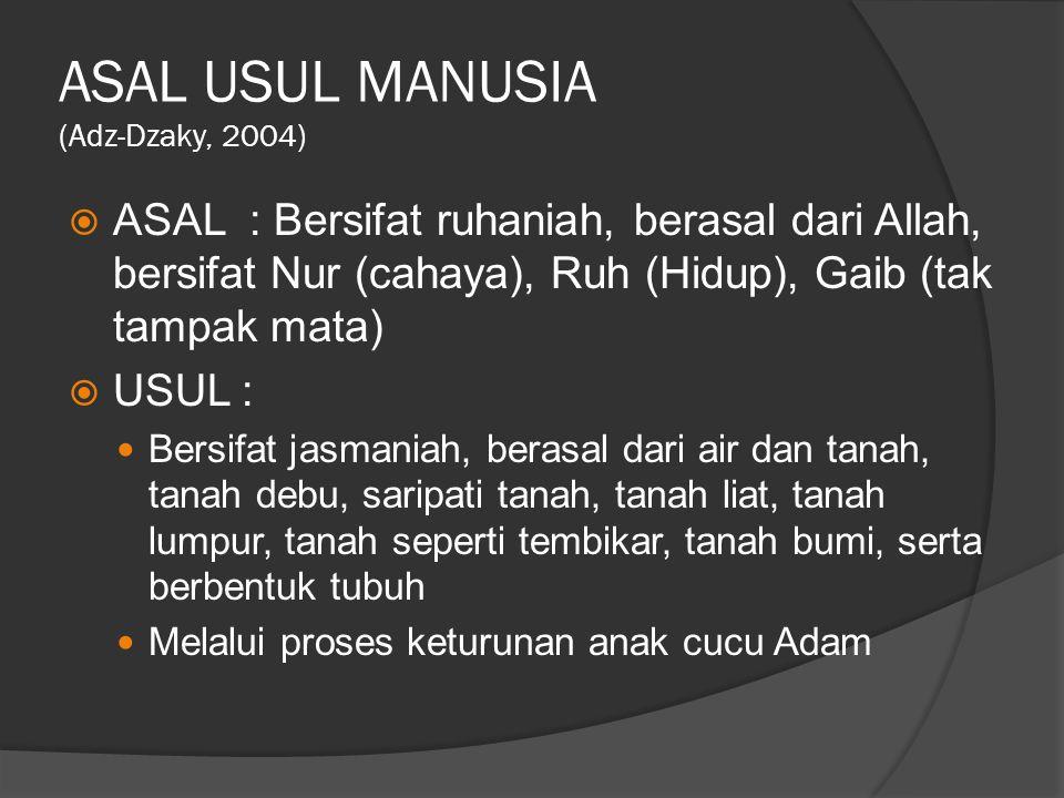 ASAL USUL MANUSIA (Adz-Dzaky, 2004)  ASAL : Bersifat ruhaniah, berasal dari Allah, bersifat Nur (cahaya), Ruh (Hidup), Gaib (tak tampak mata)  USUL