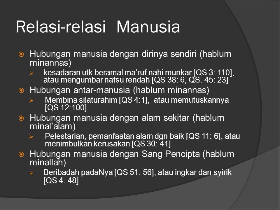 Relasi-relasi Manusia  Hubungan manusia dengan dirinya sendiri (hablum minannas)  kesadaran utk beramal ma'ruf nahi munkar [QS 3: 110], atau mengumb