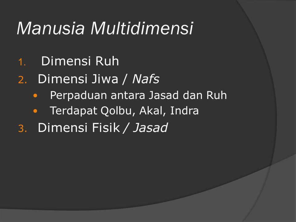 Manusia Multidimensi 1. Dimensi Ruh 2. Dimensi Jiwa / Nafs Perpaduan antara Jasad dan Ruh Terdapat Qolbu, Akal, Indra 3. Dimensi Fisik / Jasad