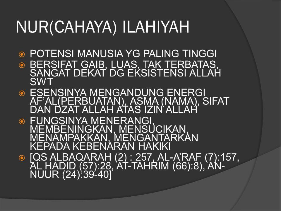 Q.S AL BAQARAH (2) : 257  257.