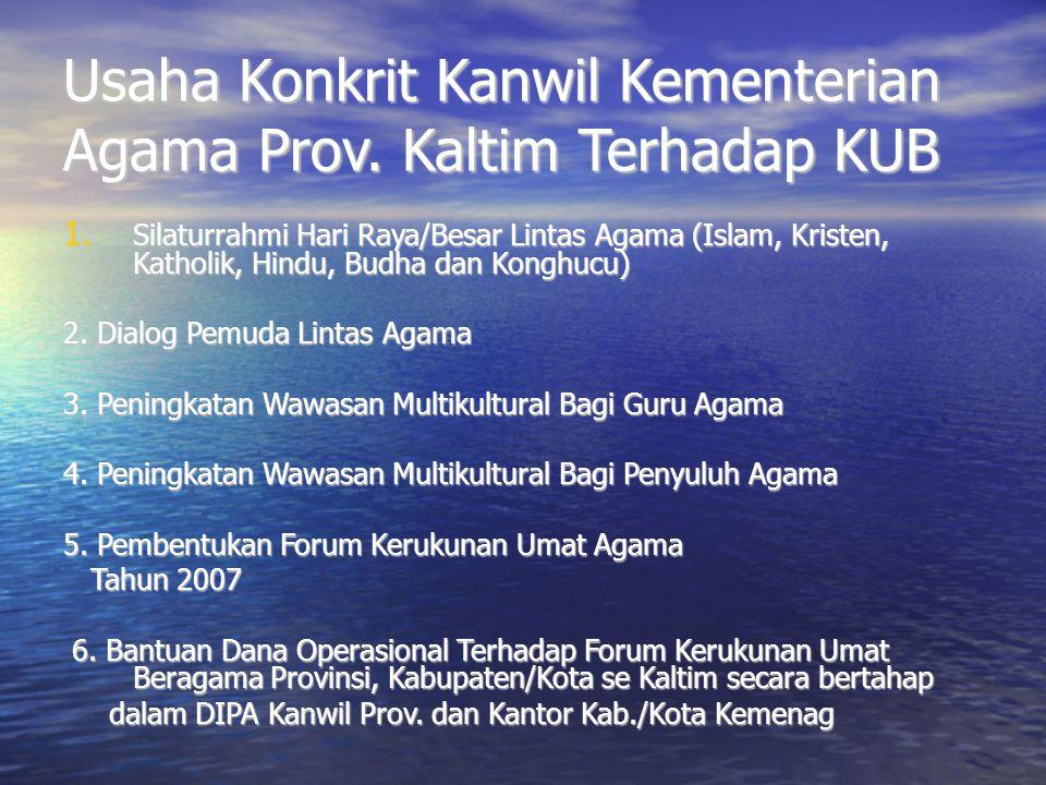 Usaha Konkrit Kanwil Kementerian Agama Prov. Kaltim Terhadap KUB 1. Silaturrahmi Hari Raya/Besar Lintas Agama (Islam, Kristen, Katholik, Hindu, Budha