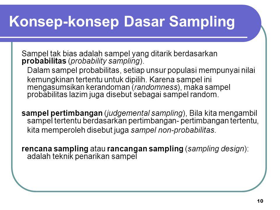 10 Konsep-konsep Dasar Sampling Sampel tak bias adalah sampel yang ditarik berdasarkan probabilitas (probability sampling). Dalam sampel probabilitas,