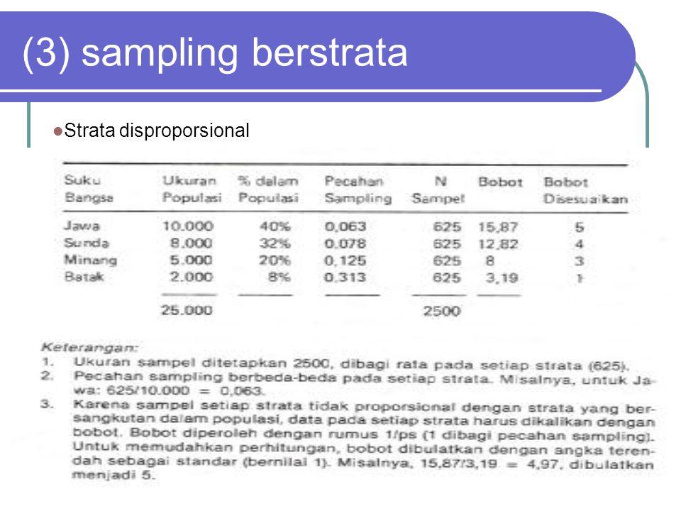 23 (3) sampling berstrata Strata disproporsional