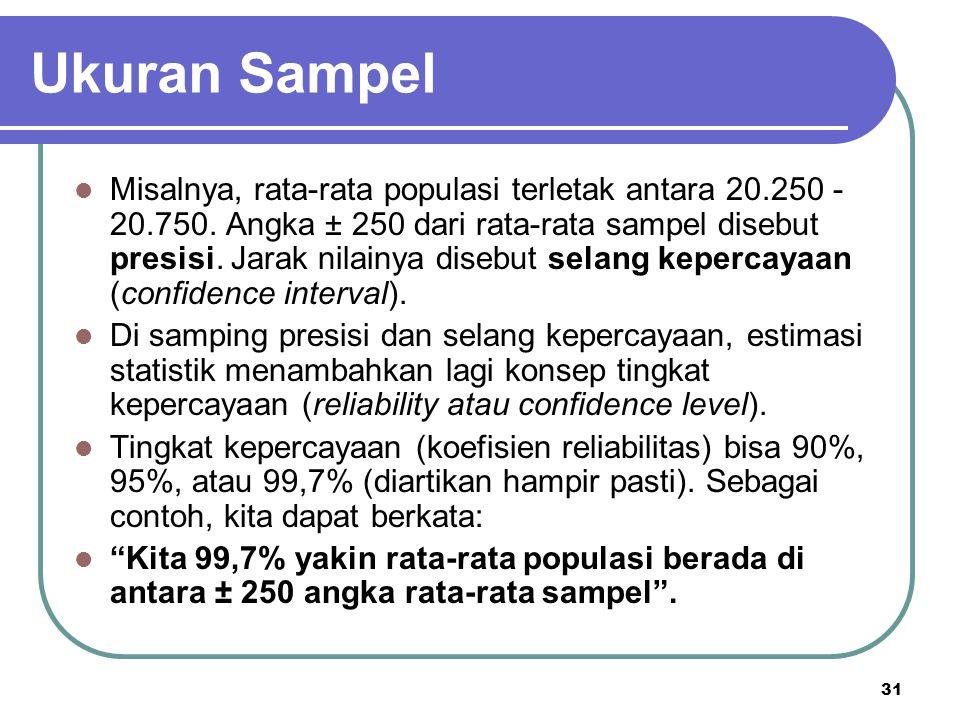 31 Ukuran Sampel Misalnya, rata-rata populasi terletak antara 20.250 - 20.750. Angka ± 250 dari rata-rata sampel disebut presisi. Jarak nilainya diseb