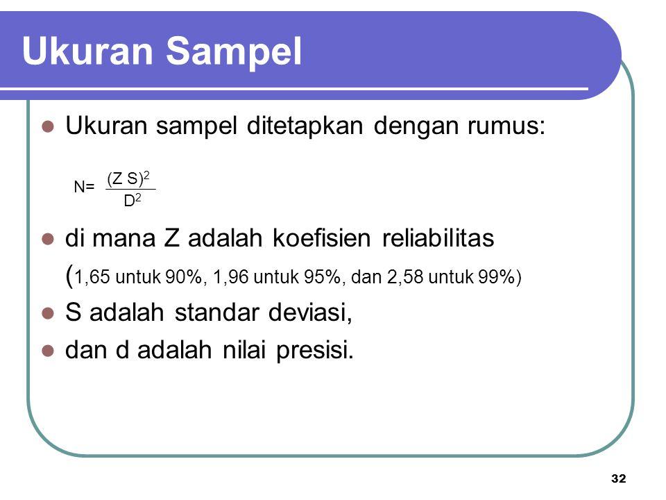 32 Ukuran sampel ditetapkan dengan rumus: di mana Z adalah koefisien reliabilitas ( 1,65 untuk 90%, 1,96 untuk 95%, dan 2,58 untuk 99%) S adalah stand
