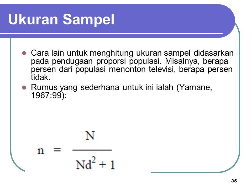 35 Ukuran Sampel Cara lain untuk menghitung ukuran sampel didasarkan pada pendugaan proporsi populasi. Misalnya, berapa persen dari populasi menonton