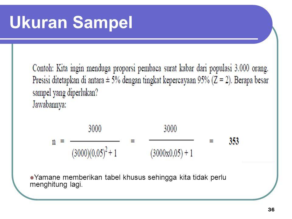 36 Ukuran Sampel Yamane memberikan tabel khusus sehingga kita tidak perlu menghitung lagi.