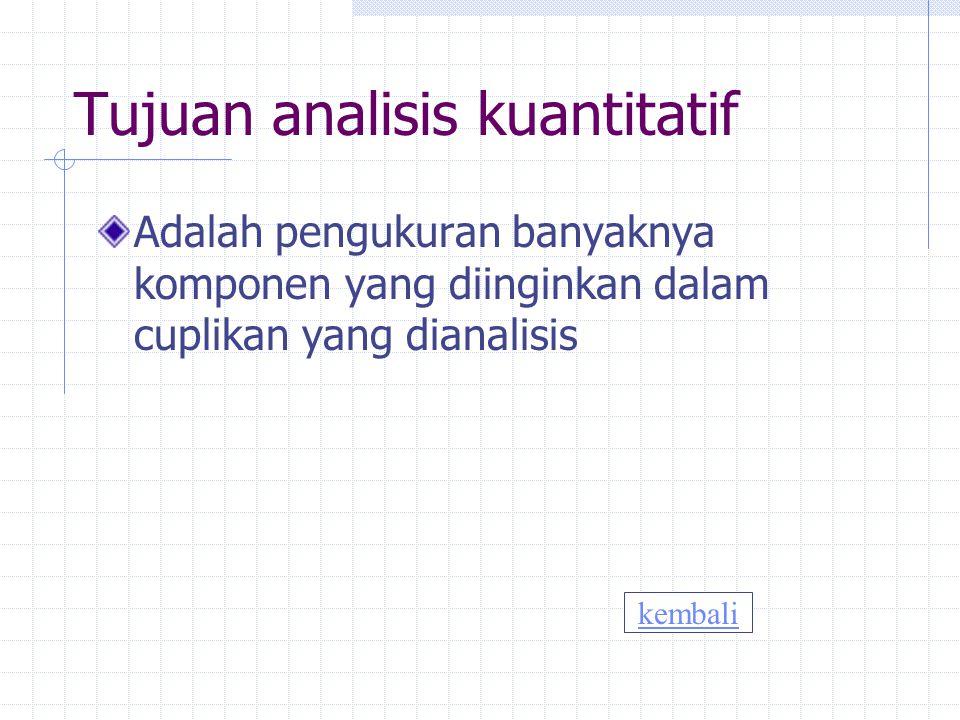 Teori kesalahan dalam Kimia Analitik Tujuan analisis kuantitatif Besaran yang diukur Jenis-jenis kesalahan Ketelitian dan ketepatan Ukuran ketelitian