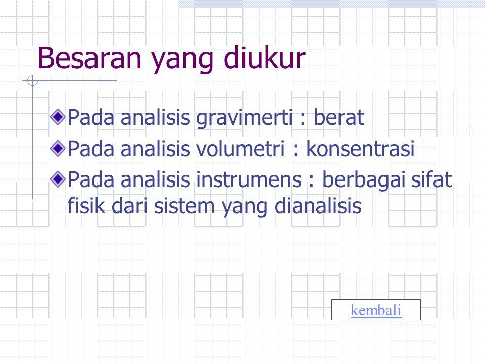 Besaran yang diukur Pada analisis gravimerti : berat Pada analisis volumetri : konsentrasi Pada analisis instrumens : berbagai sifat fisik dari sistem yang dianalisis kembali