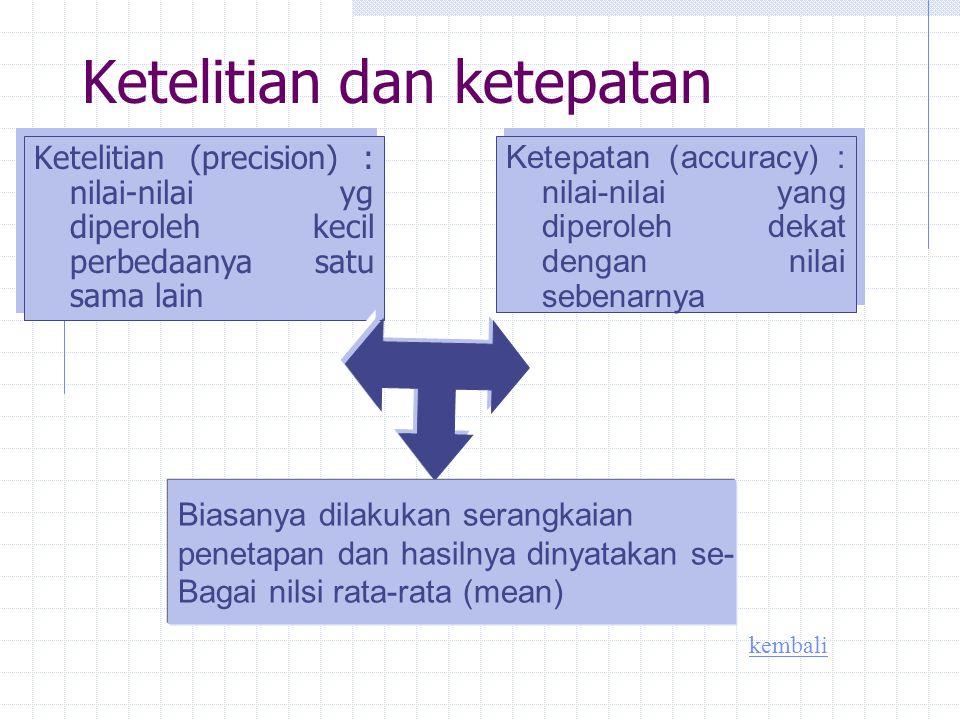 Ketelitian dan ketepatan Ketelitian (precision) : nilai-nilai yg diperoleh kecil perbedaanya satu sama lain Ketepatan (accuracy) : nilai-nilai yang diperoleh dekat dengan nilai sebenarnya Biasanya dilakukan serangkaian penetapan dan hasilnya dinyatakan se- Bagai nilsi rata-rata (mean) kembali