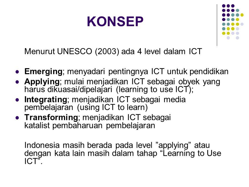 KONSEP Menurut UNESCO (2003) ada 4 level dalam ICT Emerging; menyadari pentingnya ICT untuk pendidikan Applying; mulai menjadikan ICT sebagai obyek ya
