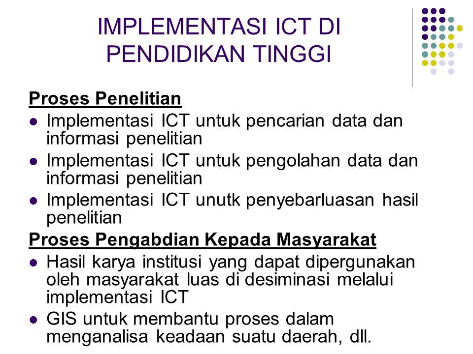 IMPLEMENTASI ICT DI PENDIDIKAN TINGGI Proses Penelitian Implementasi ICT untuk pencarian data dan informasi penelitian Implementasi ICT untuk pengolah