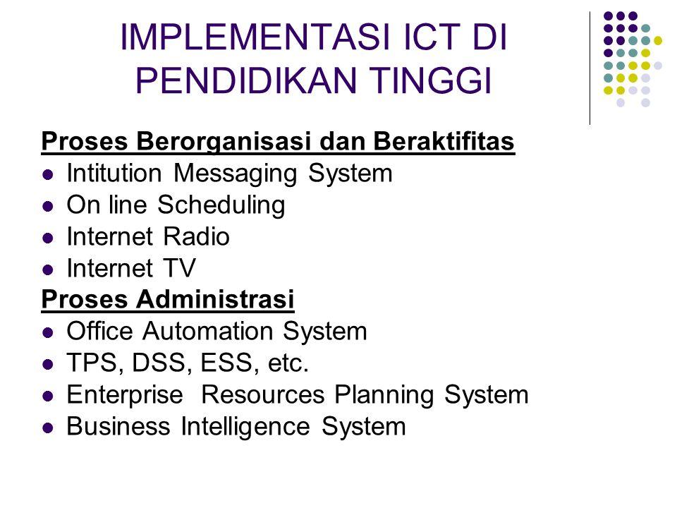 IMPLEMENTASI ICT DI PENDIDIKAN TINGGI Proses Berorganisasi dan Beraktifitas Intitution Messaging System On line Scheduling Internet Radio Internet TV