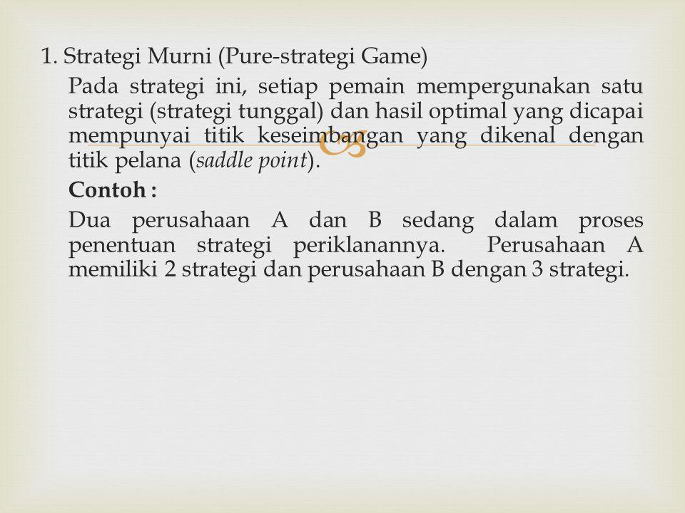  1. Strategi Murni (Pure-strategi Game) Pada strategi ini, setiap pemain mempergunakan satu strategi (strategi tunggal) dan hasil optimal yang dicapa