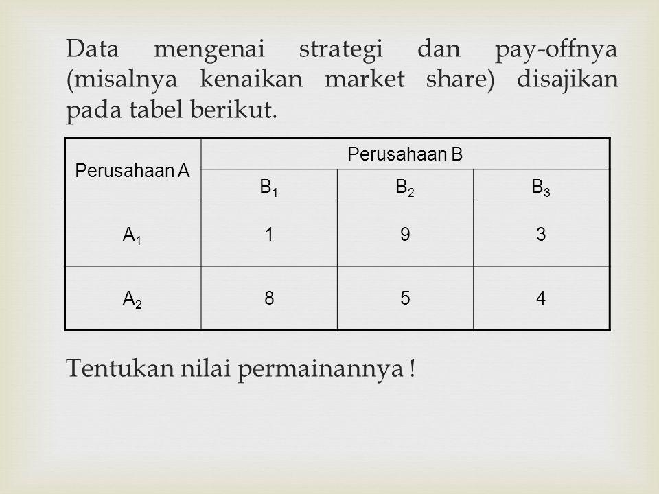 Data mengenai strategi dan pay-offnya (misalnya kenaikan market share) disajikan pada tabel berikut. Tentukan nilai permainannya ! Perusahaan A Perusa