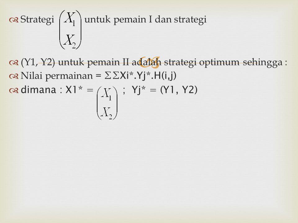   Strategi untuk pemain I dan strategi  (Y1, Y2) untuk pemain II adalah strategi optimum sehingga :  Nilai permainan = ∑∑Xi*.Yj*.H(i,j)  dimana :