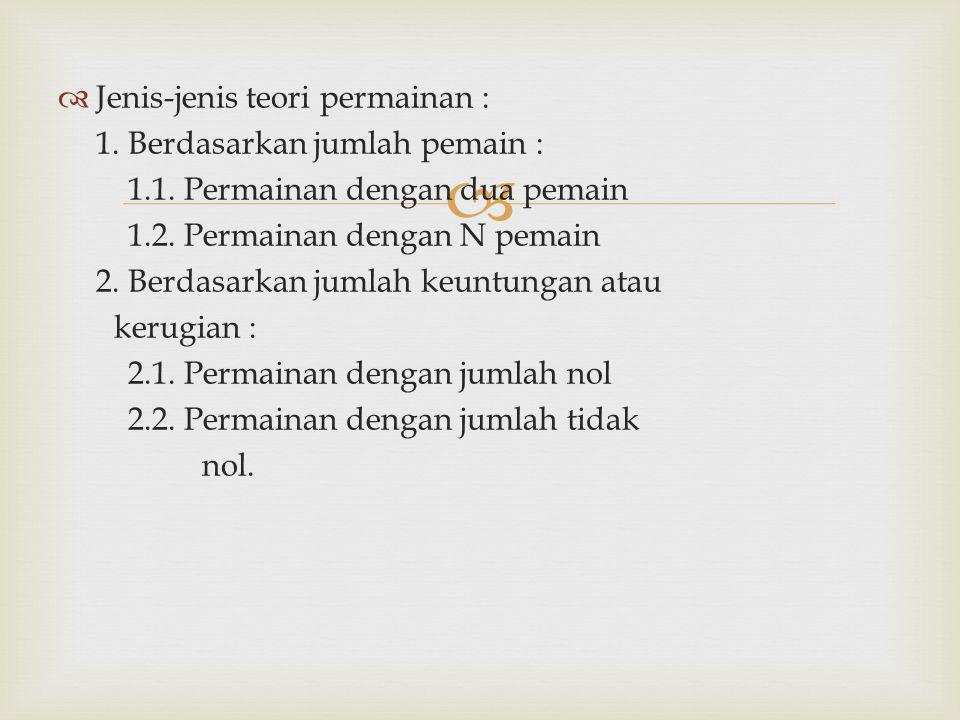   Unsur-unsur Teori Permainan 1.Pemain 2. Aturan-aturan 3.