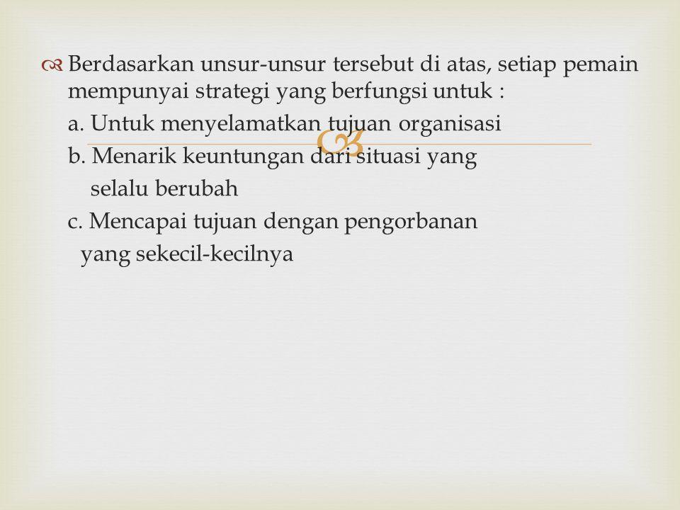   Berdasarkan unsur-unsur tersebut di atas, setiap pemain mempunyai strategi yang berfungsi untuk : a. Untuk menyelamatkan tujuan organisasi b. Mena