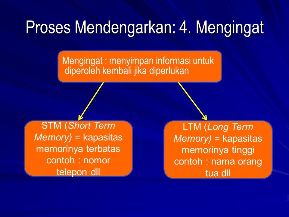 Proses Mendengarkan: 4. Mengingat Mengingat : menyimpan informasi untuk diperoleh kembali jika diperlukan STM (Short Term Memory) = kapasitas memoriny