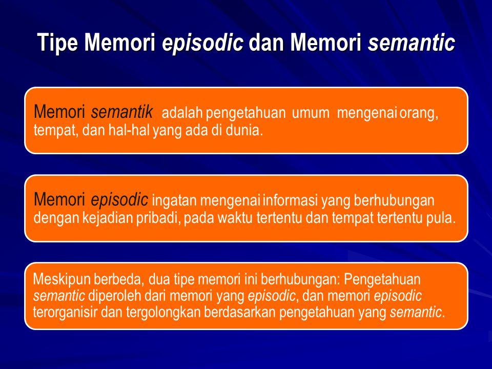 Tipe Memori episodic dan Memori semantic Memori semantik adalah pengetahuan umum mengenai orang, tempat, dan hal-hal yang ada di dunia. Memori episodi
