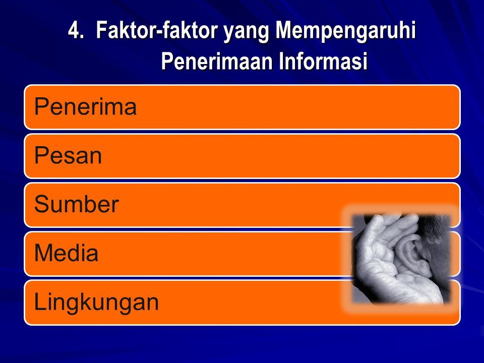 4. Faktor-faktor yang Mempengaruhi Penerimaan Informasi PenerimaPesanSumberMedia Lingkungan