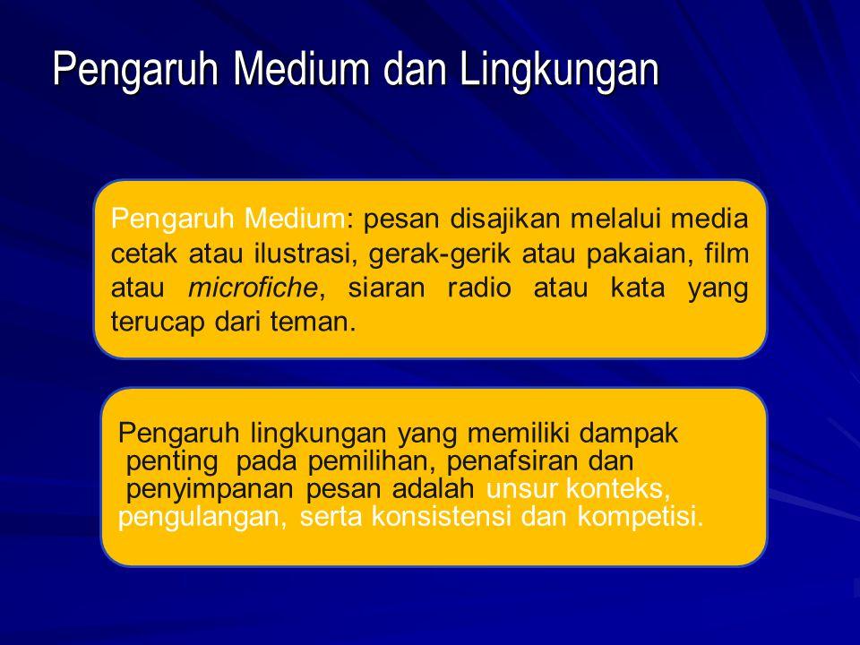 Pengaruh Medium dan Lingkungan Pengaruh Medium: pesan disajikan melalui media cetak atau ilustrasi, gerak-gerik atau pakaian, film atau microfiche, si
