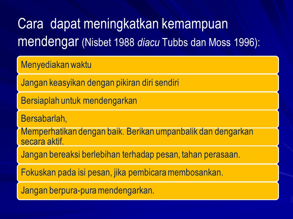 Cara dapat meningkatkan kemampuan mendengar (Nisbet 1988 diacu Tubbs dan Moss 1996): Menyediakan waktuJangan keasyikan dengan pikiran diri sendiriBers