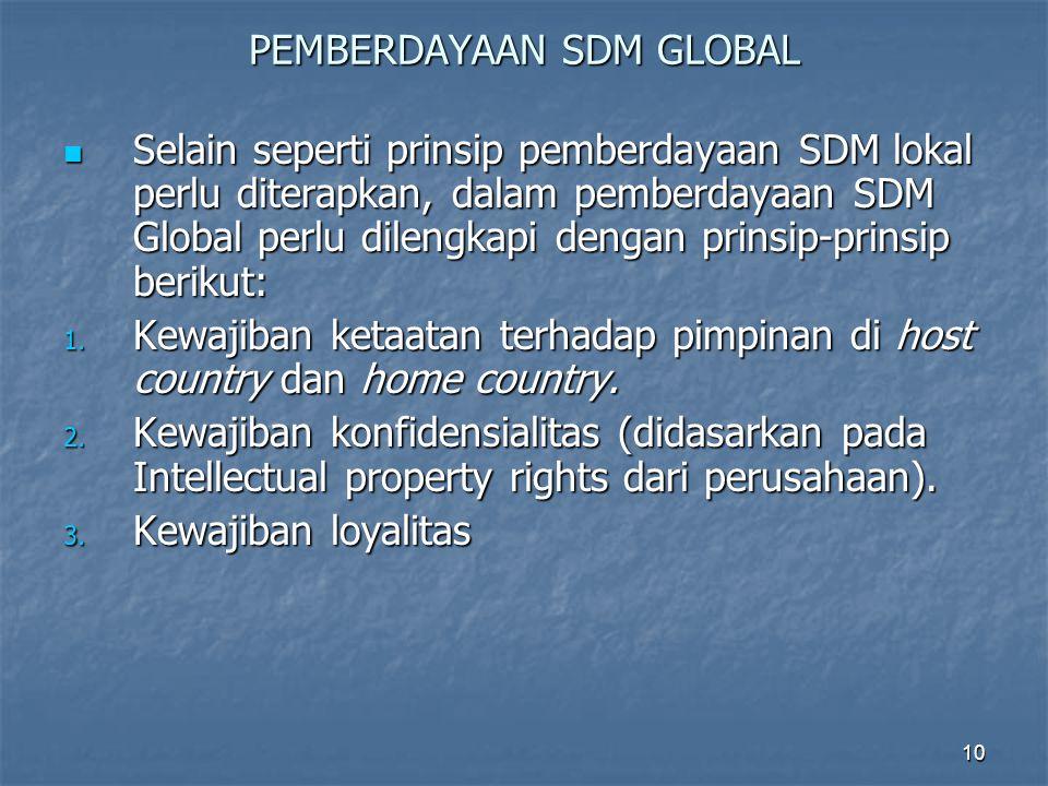 10 PEMBERDAYAAN SDM GLOBAL Selain seperti prinsip pemberdayaan SDM lokal perlu diterapkan, dalam pemberdayaan SDM Global perlu dilengkapi dengan prins