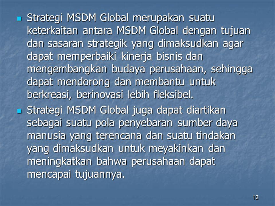 12 Strategi MSDM Global merupakan suatu keterkaitan antara MSDM Global dengan tujuan dan sasaran strategik yang dimaksudkan agar dapat memperbaiki kin