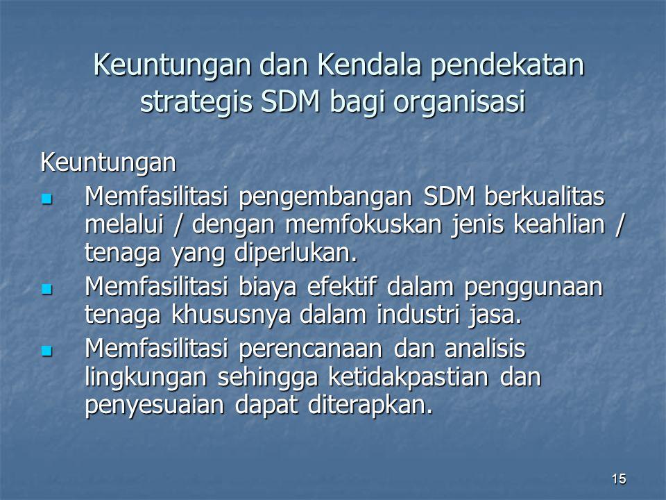 15 Keuntungan dan Kendala pendekatan strategis SDM bagi organisasi Keuntungan dan Kendala pendekatan strategis SDM bagi organisasi Keuntungan Memfasil