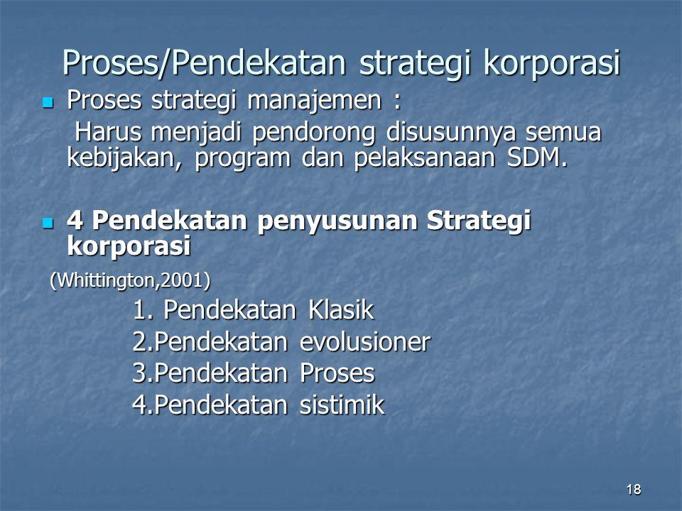 18 Proses/Pendekatan strategi korporasi Proses strategi manajemen : Proses strategi manajemen : Harus menjadi pendorong disusunnya semua kebijakan, pr