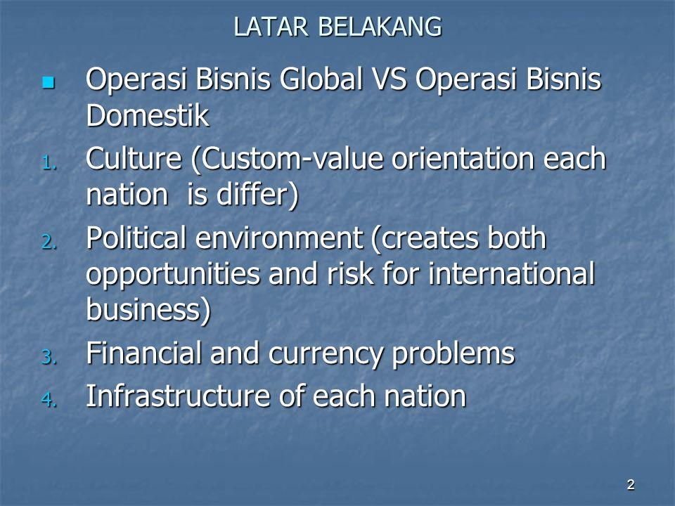 2 LATAR BELAKANG Operasi Bisnis Global VS Operasi Bisnis Domestik Operasi Bisnis Global VS Operasi Bisnis Domestik 1. Culture (Custom-value orientatio