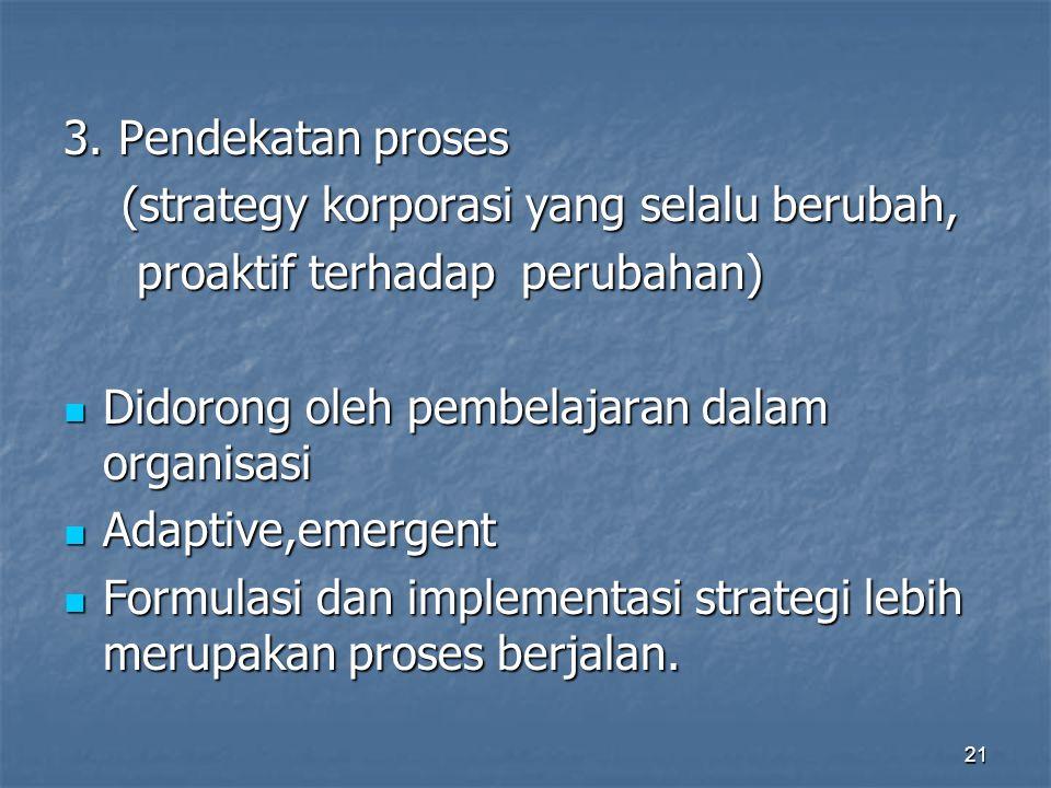 21 3. Pendekatan proses (strategy korporasi yang selalu berubah, (strategy korporasi yang selalu berubah, proaktif terhadap perubahan) proaktif terhad