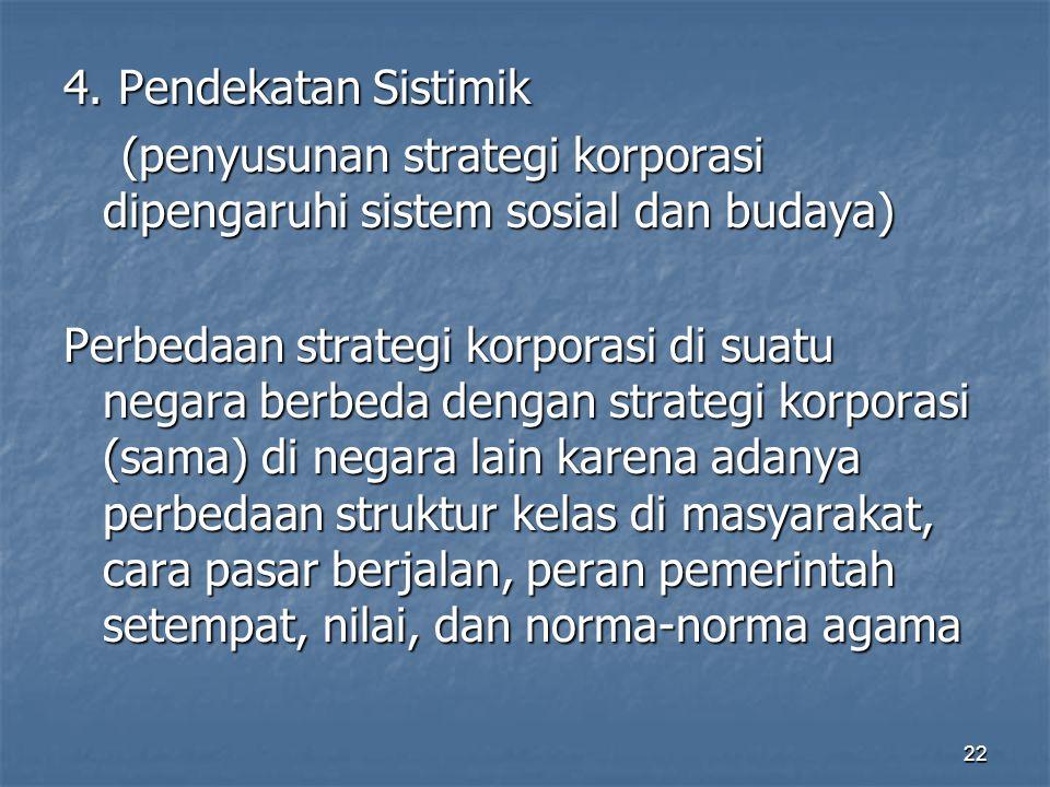 22 4. Pendekatan Sistimik (penyusunan strategi korporasi dipengaruhi sistem sosial dan budaya) (penyusunan strategi korporasi dipengaruhi sistem sosia