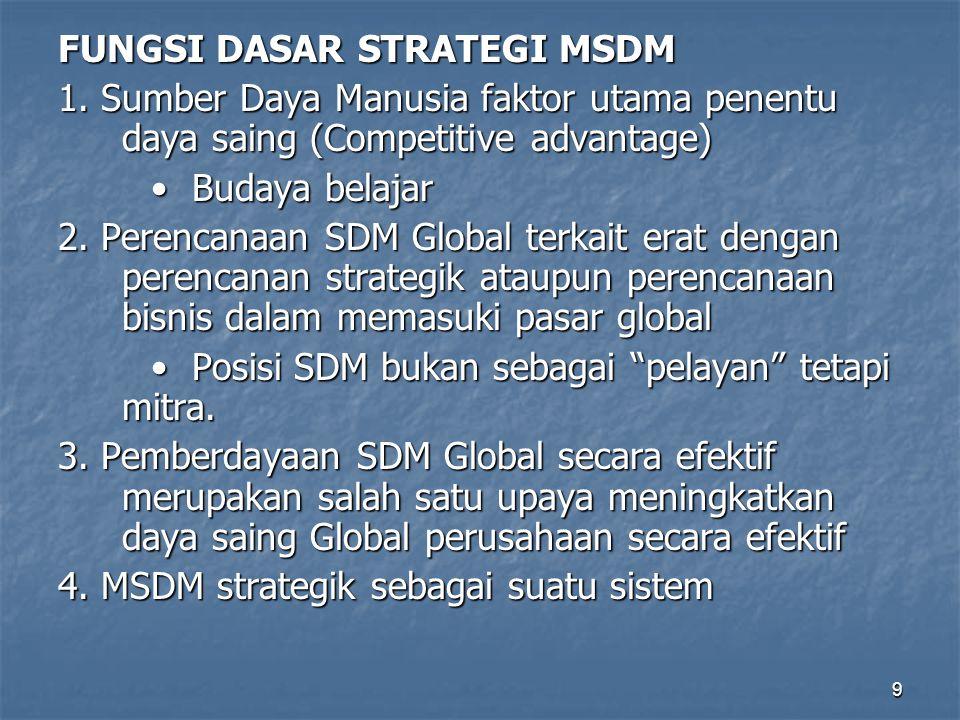 9 FUNGSI DASAR STRATEGI MSDM 1. Sumber Daya Manusia faktor utama penentu daya saing (Competitive advantage) Budaya belajar Budaya belajar 2. Perencana