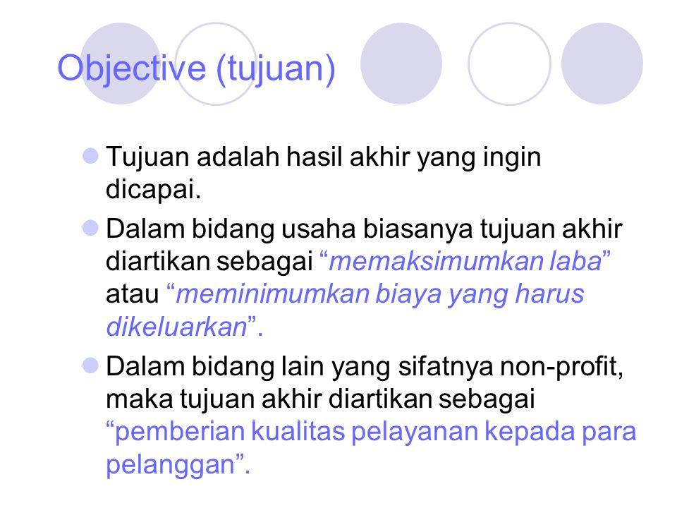 Variabel-variabel : Setelah tujuan ditentukan, maka harus dilakukan pemilihan tindakan yang terbaik agar tujuan yang diinginkan dapat tercapai.