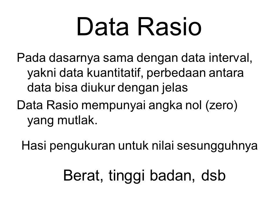 Data Interval Data yang diukur dengan skala interval adalah data kuantitatif, mempunyai perbedaan antara data satu dengan yang lain, dan perbedaan ter