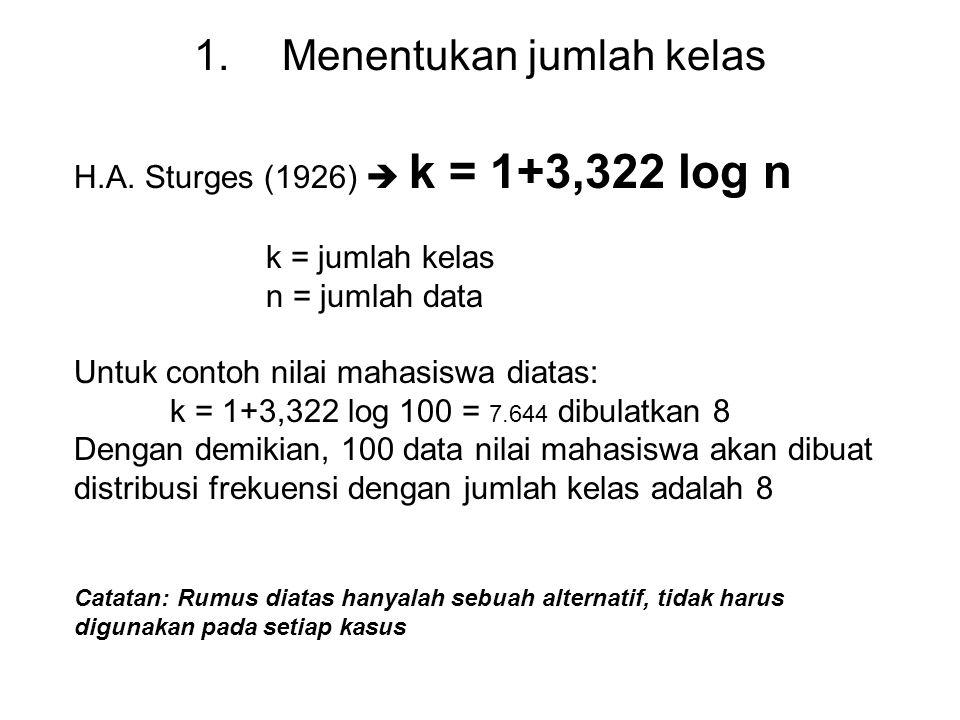 Untuk menjawab pertanyaan-pertanyaan tersebut perlu dibuat DISTRIBUSI FREKUENSI (MENGUMPULKAN DAN MENGATUR DATA SECARA NUMERIK) 1.Menentukan jumlah ke
