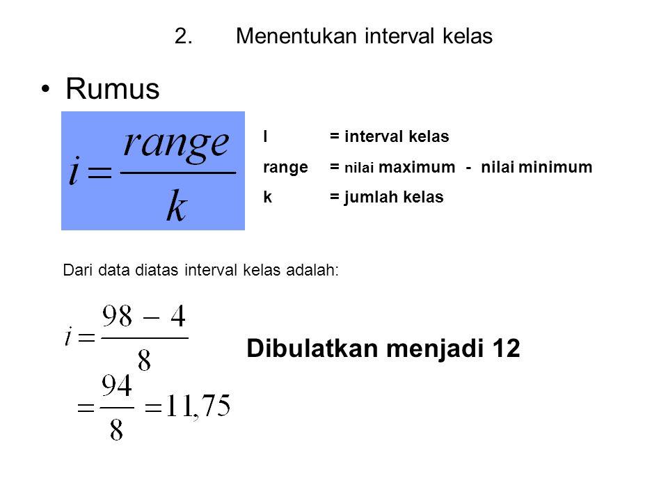 1.Menentukan jumlah kelas H.A. Sturges (1926)  k = 1+3,322 log n k = jumlah kelas n = jumlah data Untuk contoh nilai mahasiswa diatas: k = 1+3,322 lo