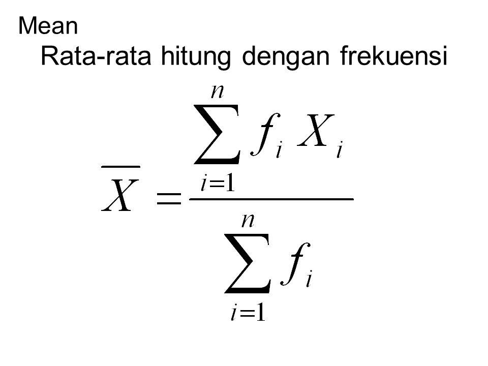 Mean Rata-rata hitung ; untuk data murni/tak berkelompok, deret hitung Nilai matematika kelas A: 10 9 8 7 6 5 4 3 2 1  Jumlah = 55; n = 10 Nilai mate