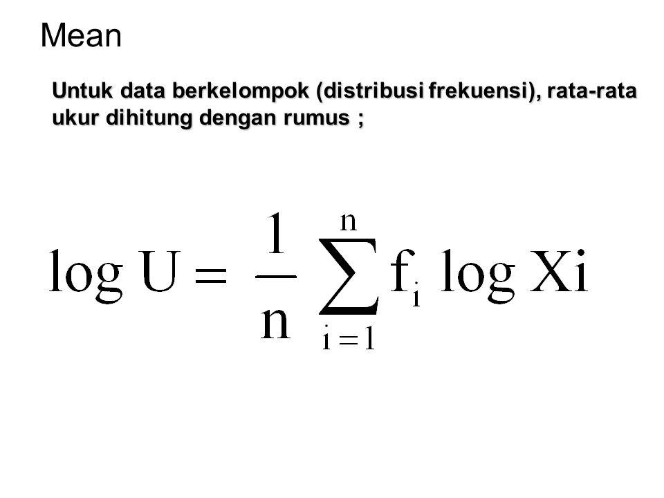 Mean Rata-rata ukur ; data deret ukur, rata-rata geometri Atau Contoh data deret ukur 2 4 8 16 32 64 Rata-rata ukur: Atau