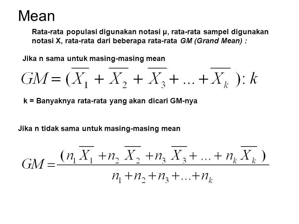 Mean Rata-rata harmonik  analysis of variance yang mempunyai jumlah sampel berbeda setiap kelompok 2 3 4 5