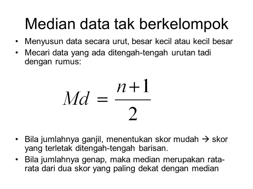 Median Kelemahan mean 1.Ada data ekstrim 2.Kurang tepat untuk data kualitatif Konsep Median mengurutkan dan membagi data menjadi dua bagian dan kemudi